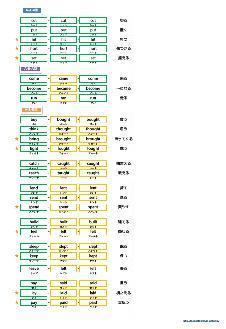 不規則変化動詞問題用紙(原形なし)