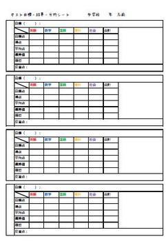 テスト目標・結果・分析シート