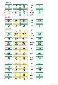 不規則変化動詞問題用紙(原形あり)